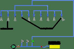 Prüfung wasserführende Rohrleitung